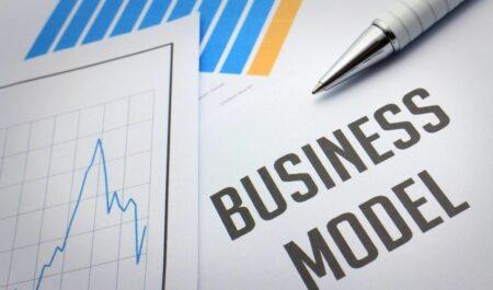 Innovative Business Solution - find business model
